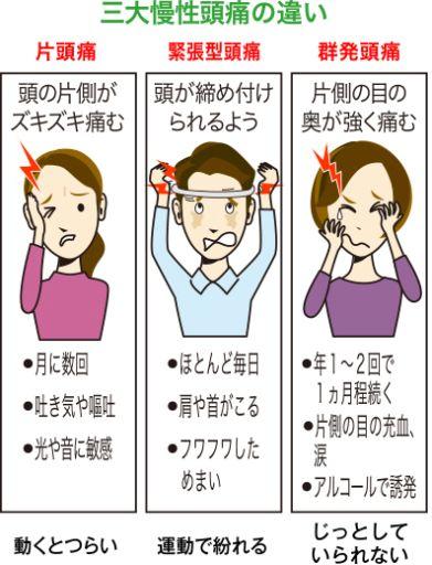 原因不明の頭痛で治らないなら大田区久が原整体へ